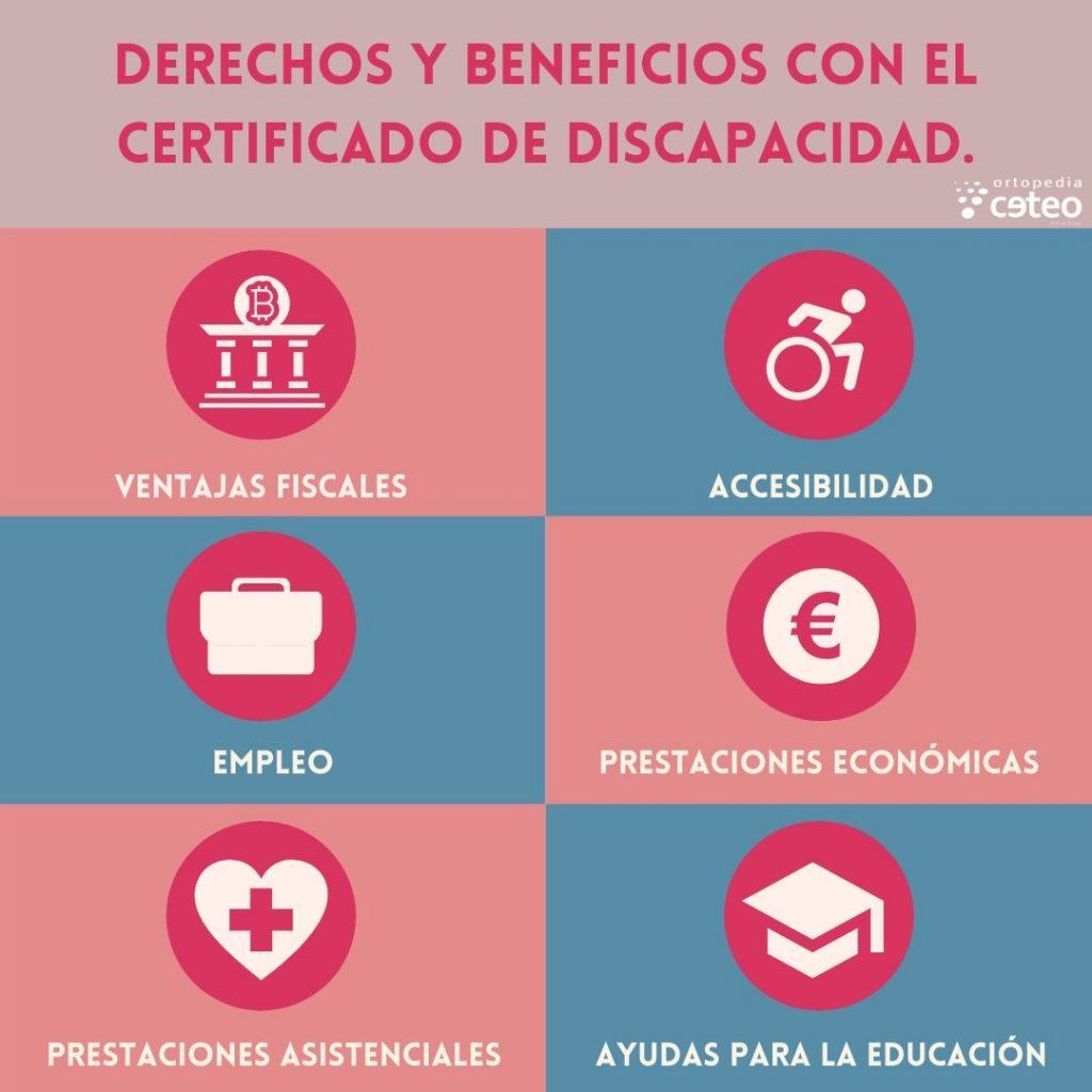 Beneficios y derechos