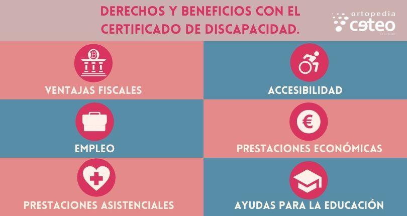 Derechos y beneficios con el certificado de discapacidad: Ventajas fiscales, accesibilidad, empleo, prestaciones económicas, prestaciones asistenciales y ayudas para la educación