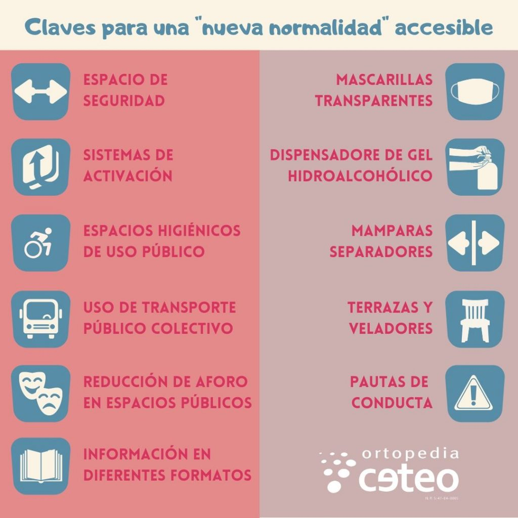 """Claves para una """"nueva normalidad"""" accesible."""